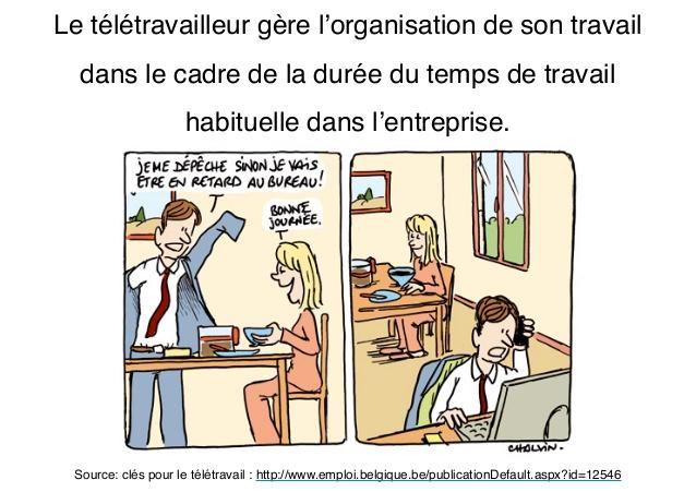 emploi teletravail belgique