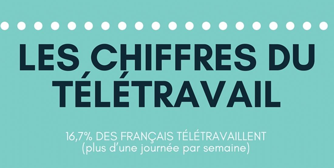 france 3 teletravail