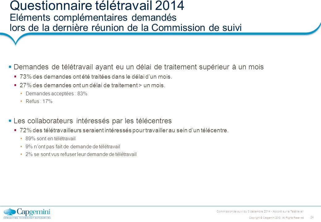 teletravail 2014