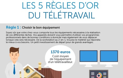 teletravail a domicile offres d'emploi montreal