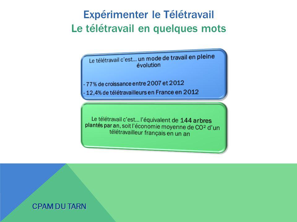 teletravail economie