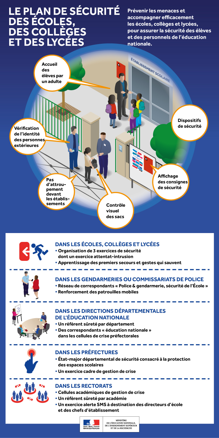 travail a la maison education nationale