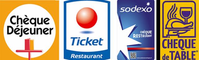 urssaf teletravail ticket restaurant