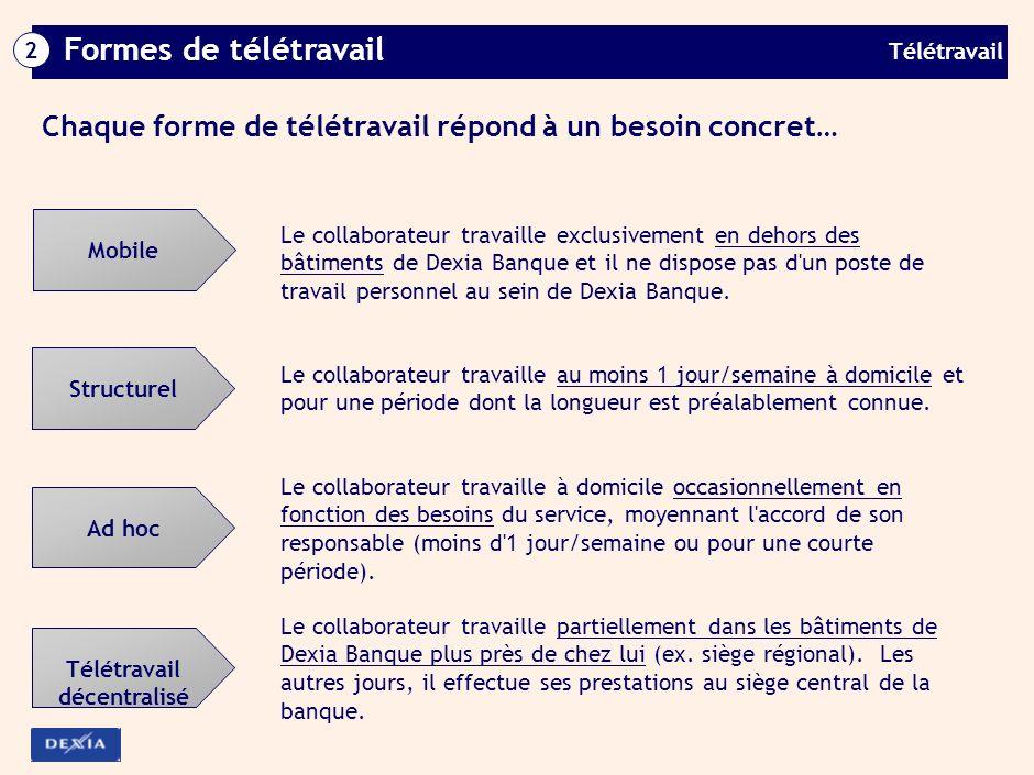 teletravail banque