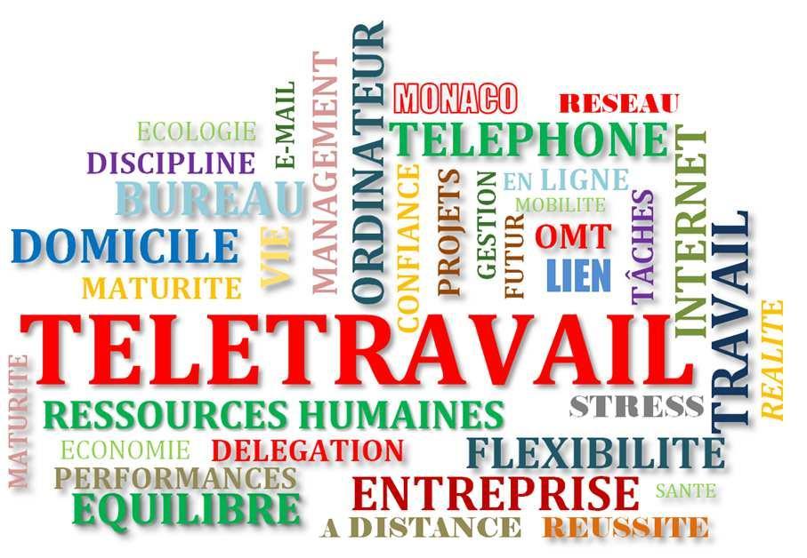 teletravail etymologie