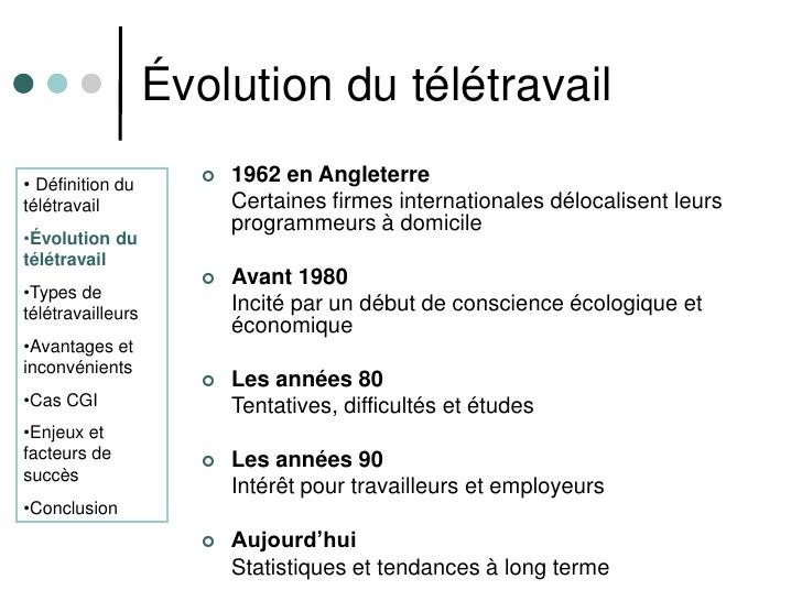 teletravail evolution